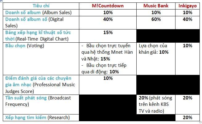 Các music show Kpop - Page 3 Capture-1