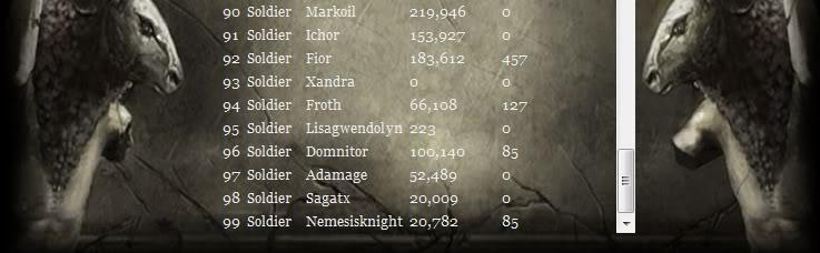 May Rune Power Contributions Nod1176