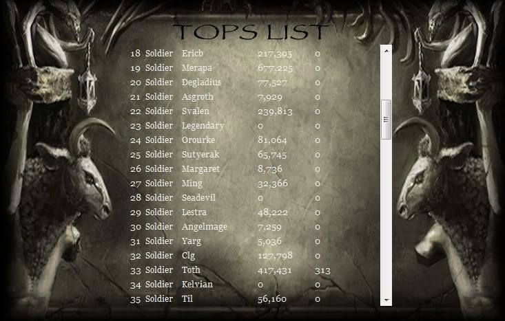September Rune Power Contributions Nod1281