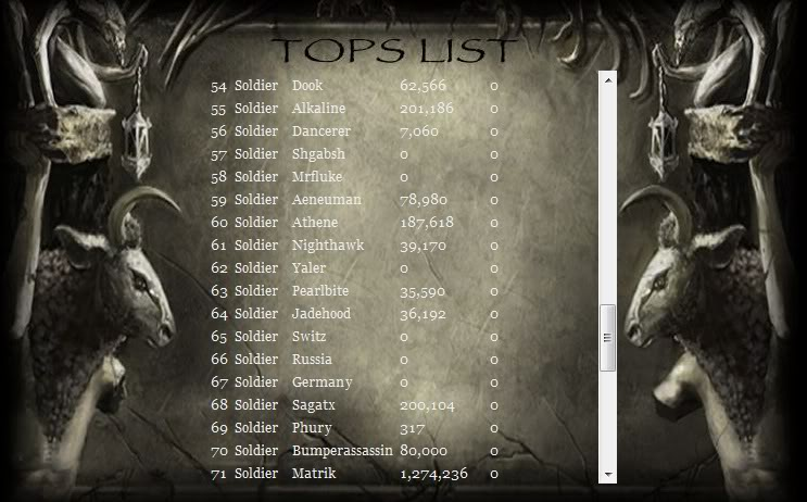 December Rune Power Totals Nod1348