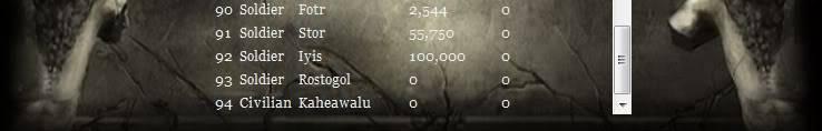 December Rune Power Totals Nod1351