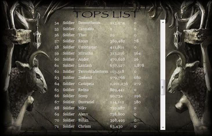July Rune Power Totals Nod1559