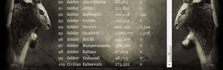 July Rune Power Totals Nod1561