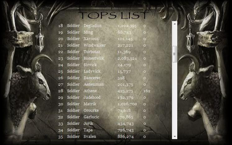 August Rune Power Totals Nod1580