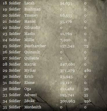 July Rune Power Contributions Nod505