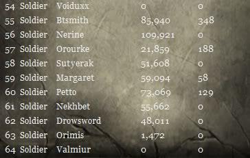 July Rune Power Contributions Nod507