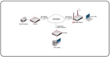 Giải pháp hệ thống dành cho doanh nghiệp với thiết bị mạng Fortinet (Phần 1) 16