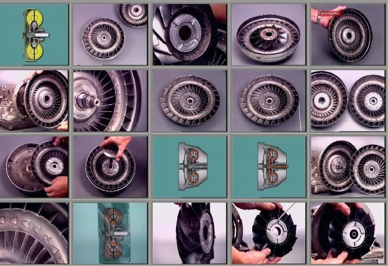 لأول مرة موسوعة صيانة السيارة من الألف إلى الياء 2-6