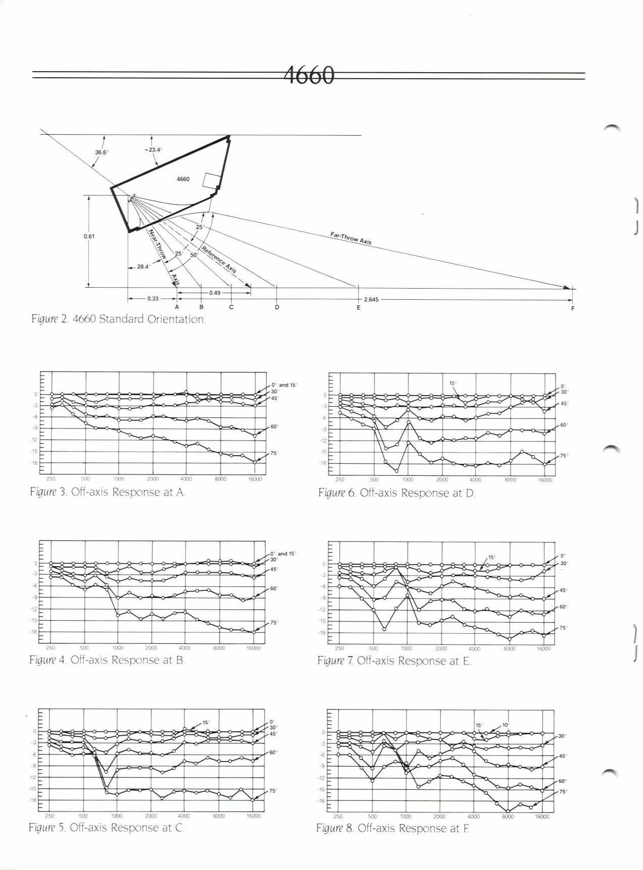 4660A STUDIO MONITOR Page4