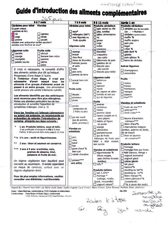 Introduction des solides Alimentsbbm--1