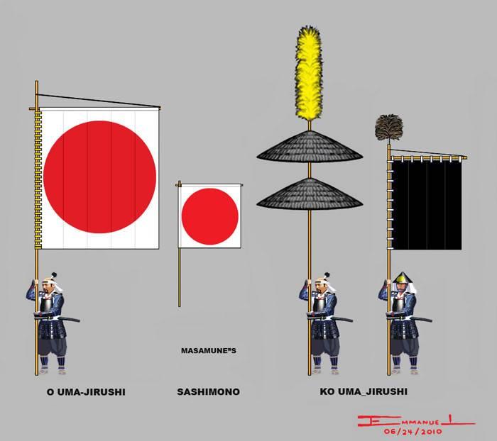 DATE Masamune (1567-1636) & Fils DATEUMAJIRUSHI