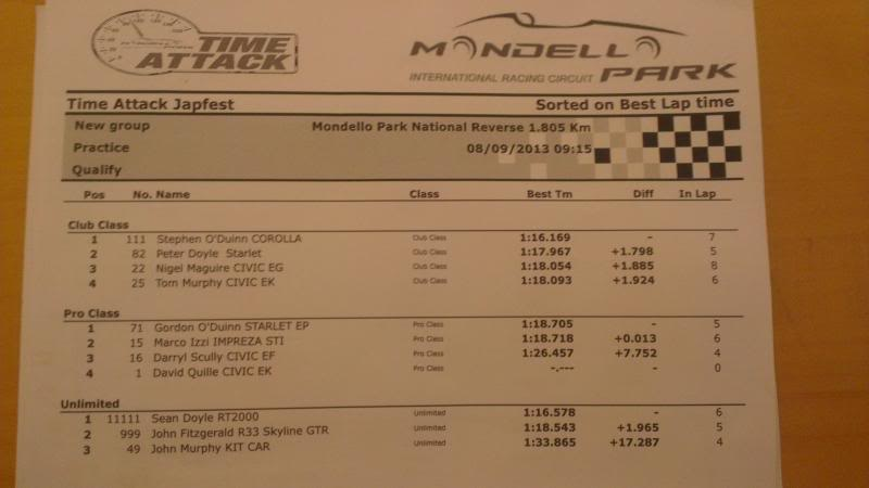 Time Attack Corolla EE111 - Page 2 IMAG2925_zps6c1d81cd