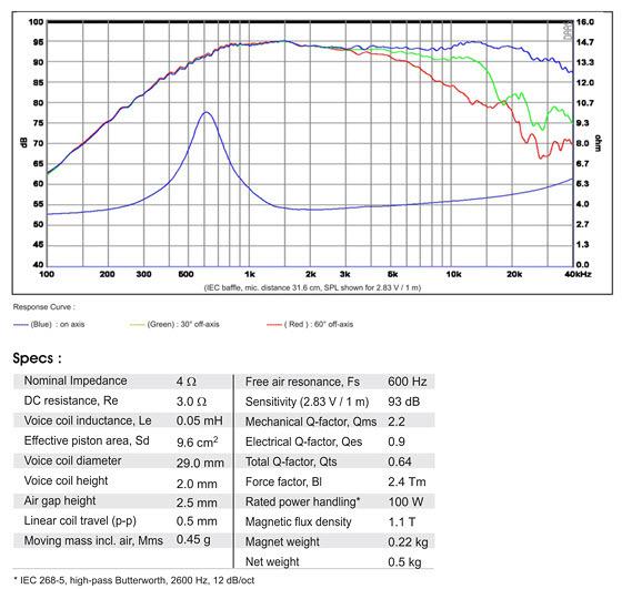 Moniteur 1 1/2 voies Sb29_zps12rzxk2r