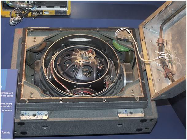 Tìm hiểu về hệ thống dẫn đường quán tính (INS) Hnh1-1