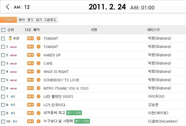 [24022011][Pic]6 bài hát trong mini album của Big Bang chặt đẹp tất cả các bảng xếp hạng B0108902_4d65344041547