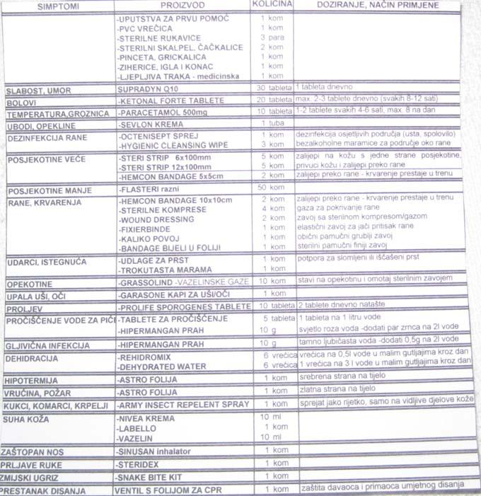 Medicina kit IMG_0690