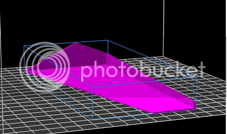 Création d'objet et dimension non respectée ProblemeISD_01