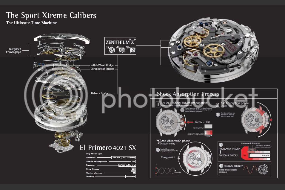 Les calibres de chrono à remontage automatique : Zenith fut bien le tout premier 4021DefyXtreme