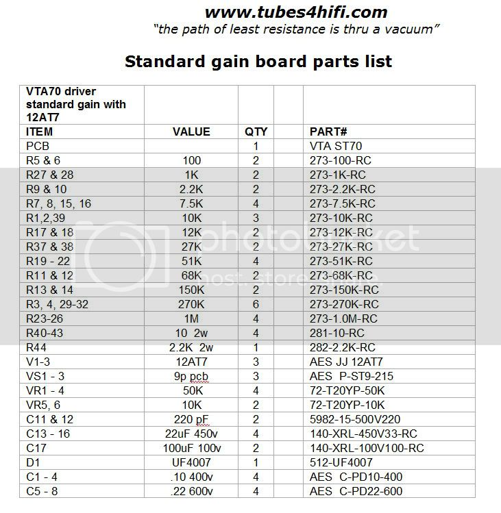 Changing VTA board to lower-gain Standardgainboard