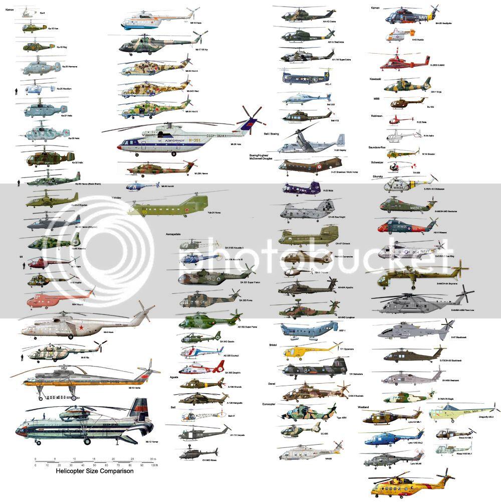 المقارنة البصرية ( احجام )لبعض المروحيات * هيلكوبتر *  Helissize_zps3ddbfdf2