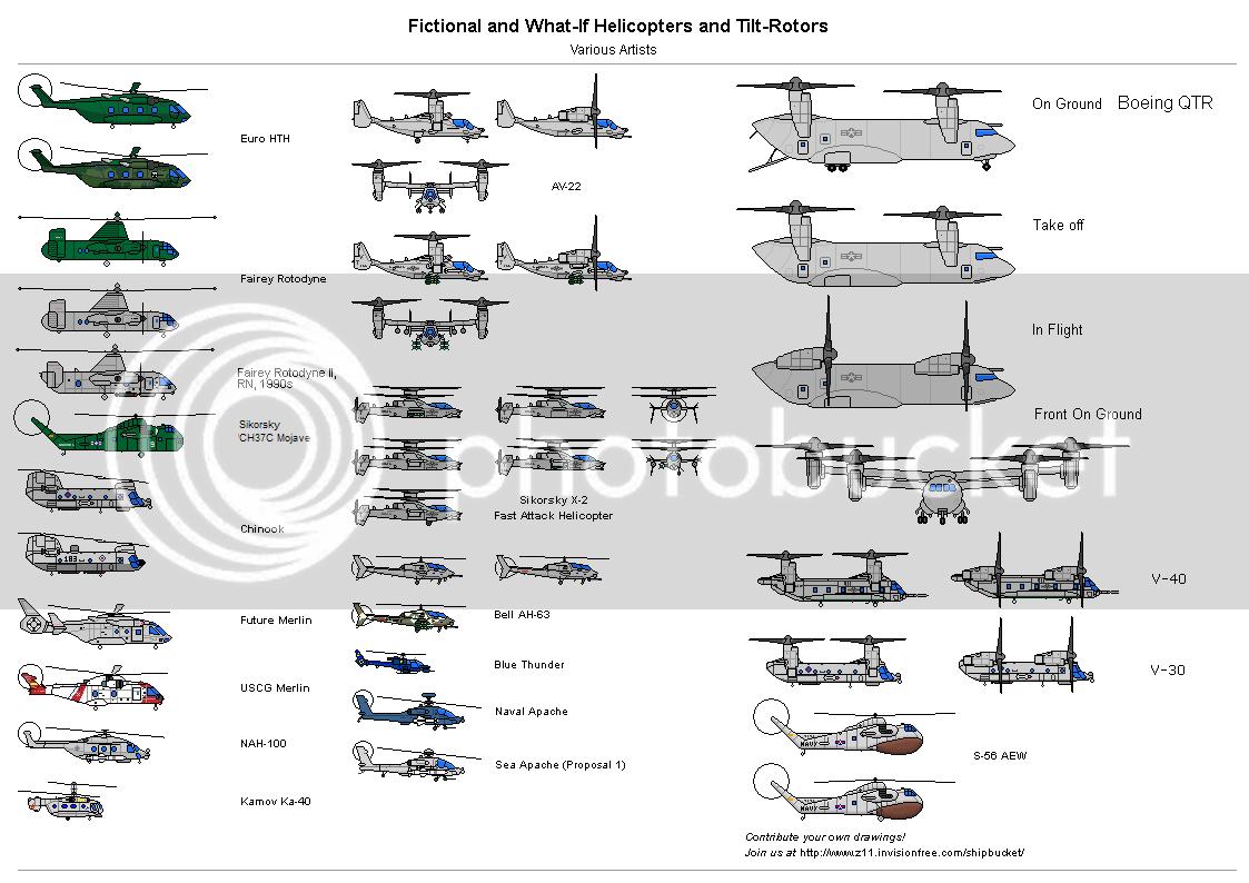 المقارنة البصرية ( احجام )لبعض المروحيات * هيلكوبتر *  Helicopter-What-If
