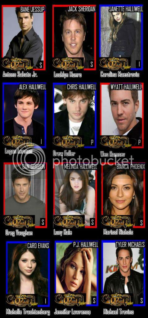 Personajes disponibles / ocupados Personajes3