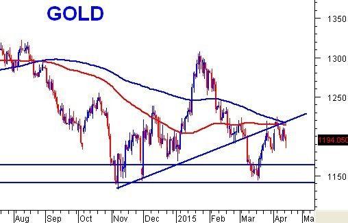 Tin tức thị trường vàng hàng ngày cùng Exness - Page 2 4_zpsbmrdvfrs