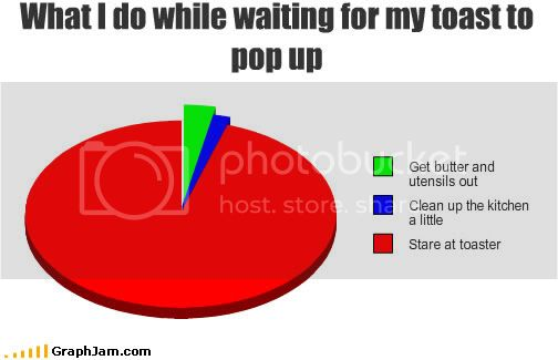 Graphs and Charts Funny-graphs-waiting-toast