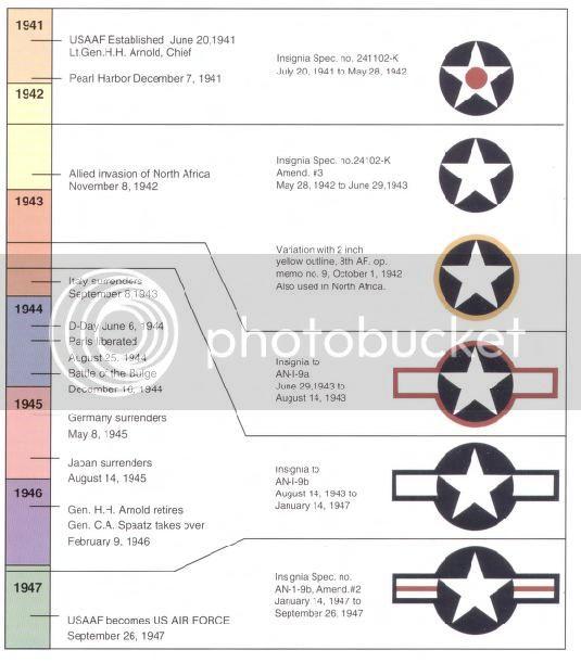 P-47D, Steve Pisanos - Σελίδα 2 USmarkings
