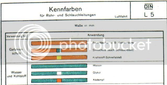 Messerschmitt 109 G-6 Erich Hartmann Tulipan N. (Terminado) - Página 2 CableadoyConductosLuftwaffe2