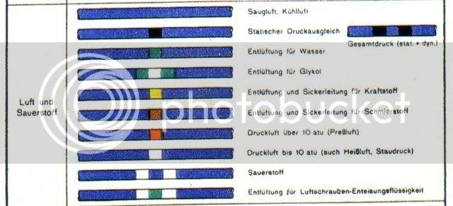 Messerschmitt 109 G-6 Erich Hartmann Tulipan N. (Terminado) - Página 2 CableadoyConductosLuftwaffe3