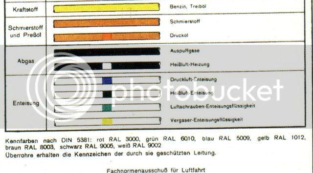 Messerschmitt 109 G-6 Erich Hartmann Tulipan N. (Terminado) - Página 2 CableadoyConductosLuftwaffe4