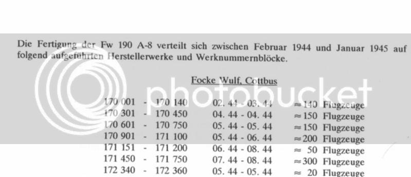 Focke Wulf 190 A-8 1/48 DML Josef Prillers TERMINADO - Página 2 LineadeProduccion
