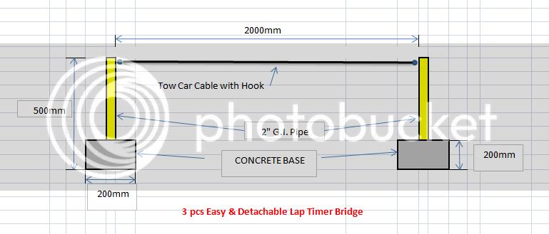 Lap Timing System 3pcEasyDetachableLapTimerBridge
