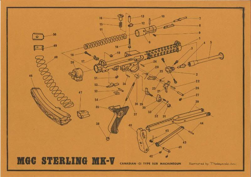Wanted Please... MGC Sterling Instruction Manual... MKV-exd-early-01