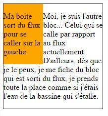 Flux & flottants Float1_zps9c3e5bfb