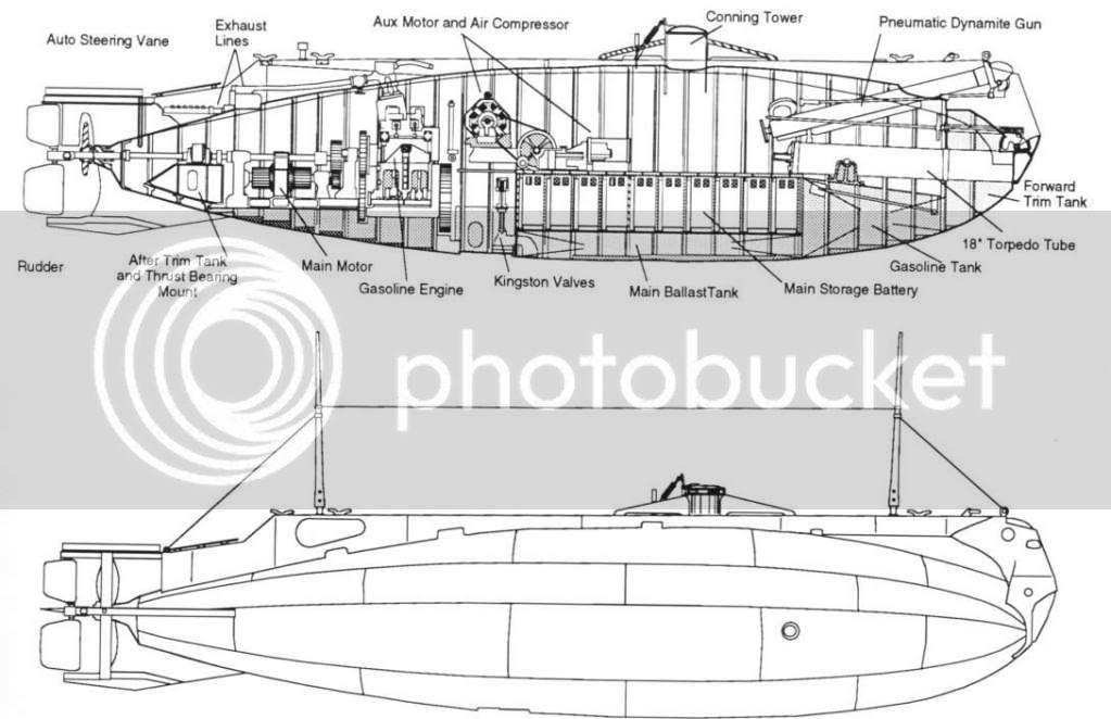 Holland Plans 1898USSHollandPlans