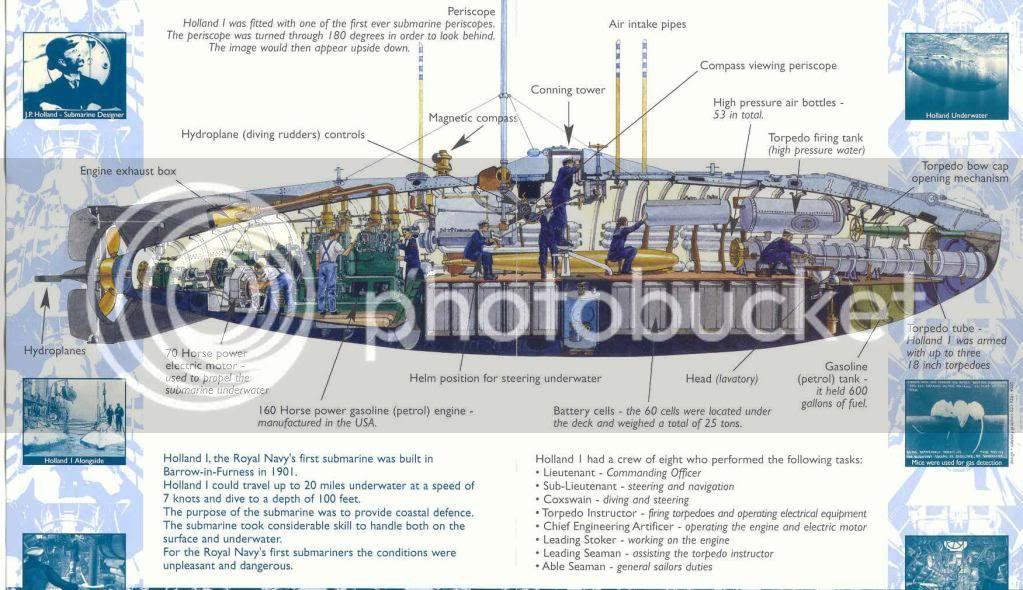 Holland Plans HMSHolland1