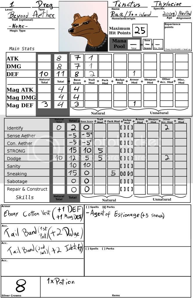 WIP RP SYSTEM Character Post Board Tinctus_Sheet