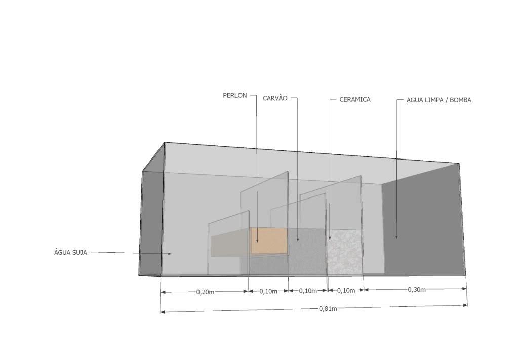 Medida de vidros á serem usados na montagem de aquários - Página 2 FILTROSUMP