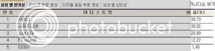 [09122010][Info] Tổng hợp về vụ việc GDA 2010 64641041