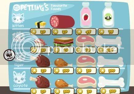 Guía para jugar Pet Society Dibujo8