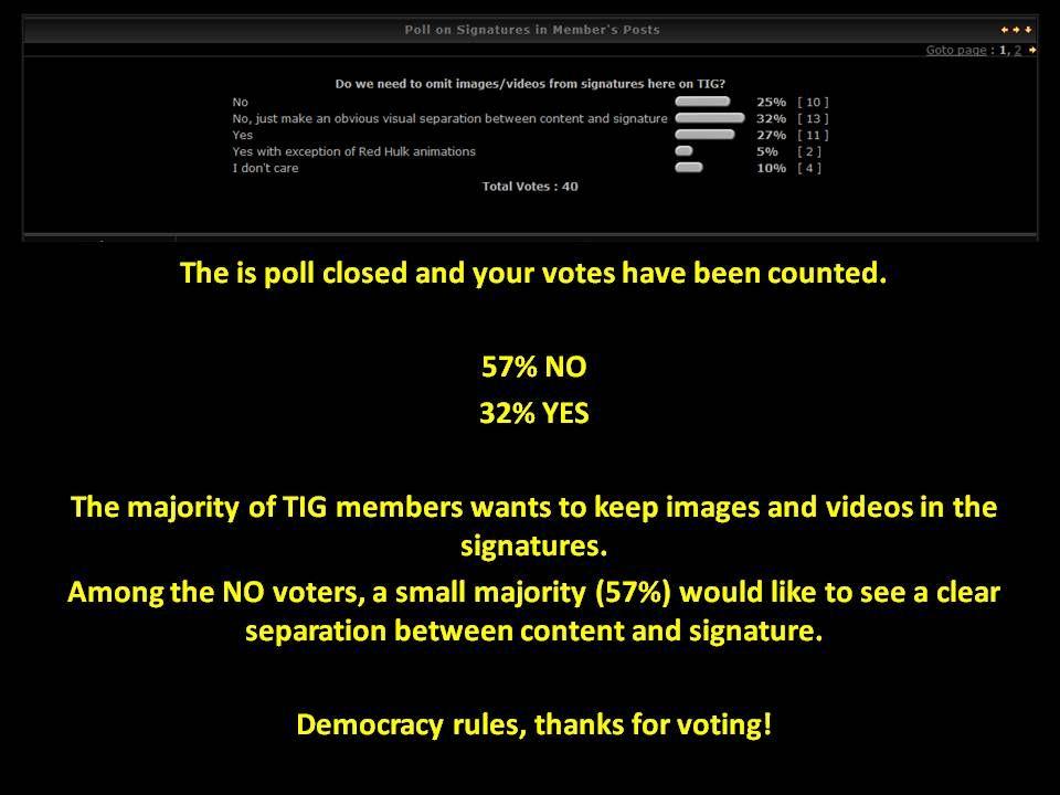 Poll on Signatures in Member's Posts PollSignatures