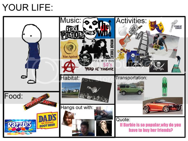 Your life Yourlife