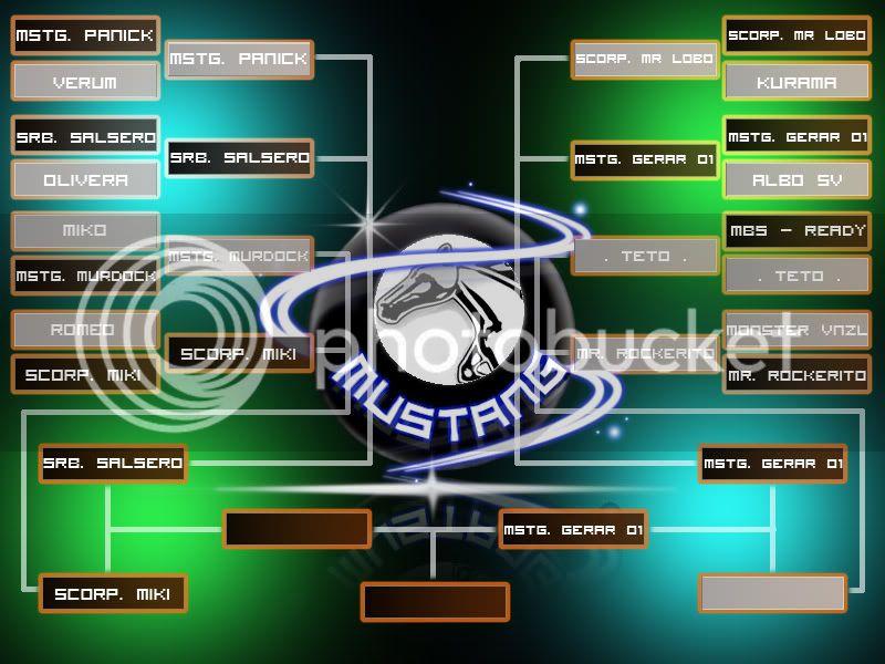 Tercer fase Torneo 8 ball 16 jugadores Tabla8ball