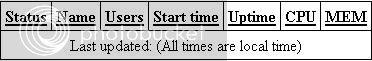 Runegard Online Kembali (check NOW) - Page 3 Error6