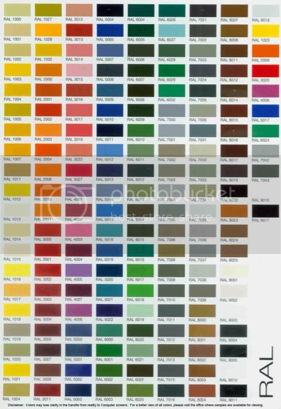 Shotblasting, podercoating and spraying - Page 3 Colorchart