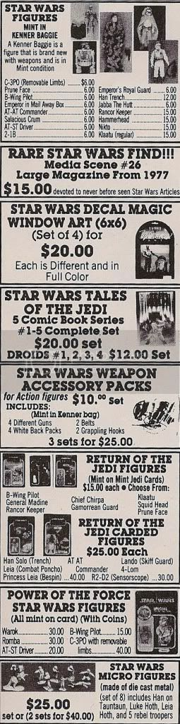 Old Prices from the 90's Figures1