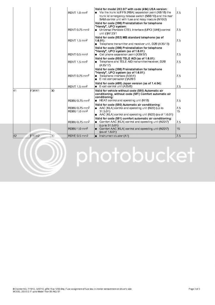 (W203): Diagrama de fusíveis  Fuseassignmentoffuseboxininteriorcompartmentondriversside3_zpsc87d2491