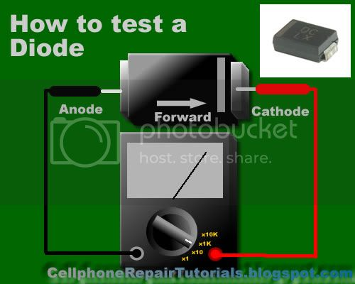 How to Check Basic Electronic Components Howtotestdiodeforward